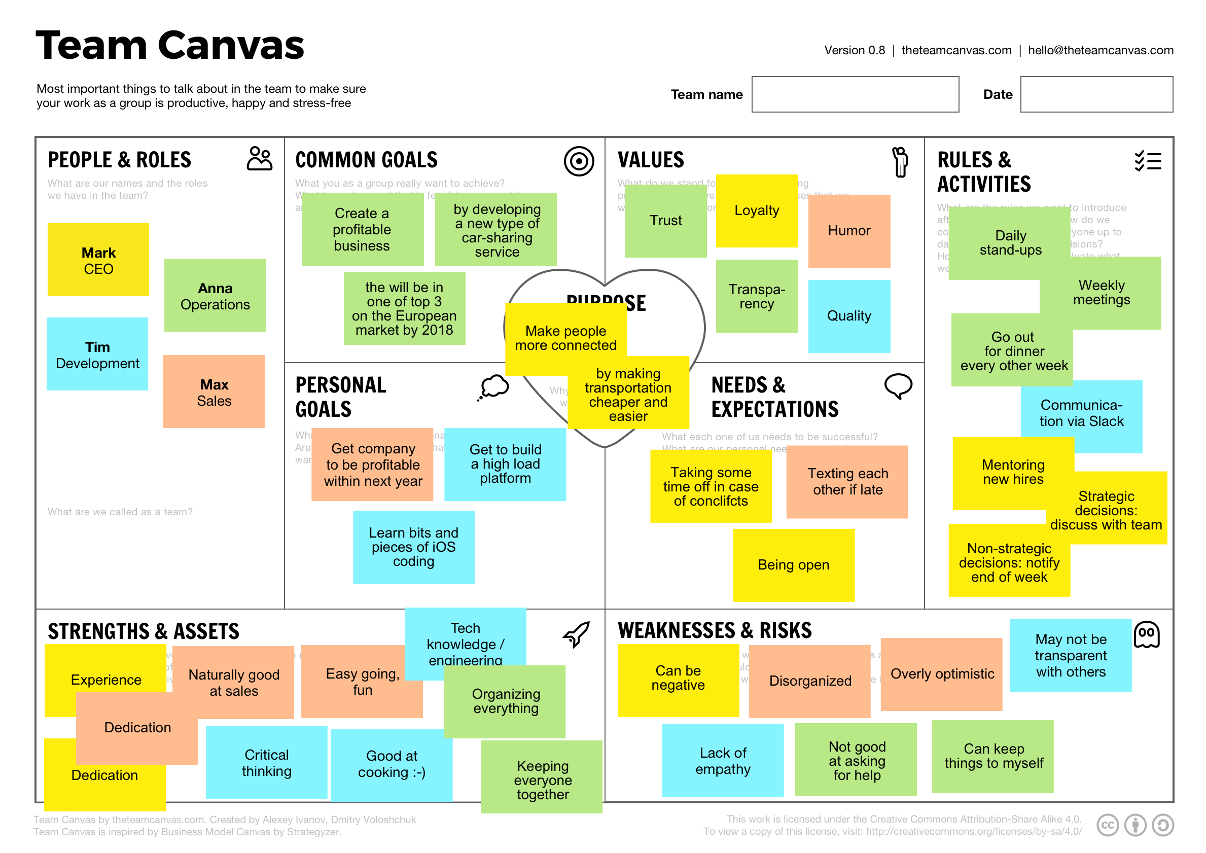 Team Canvas Example